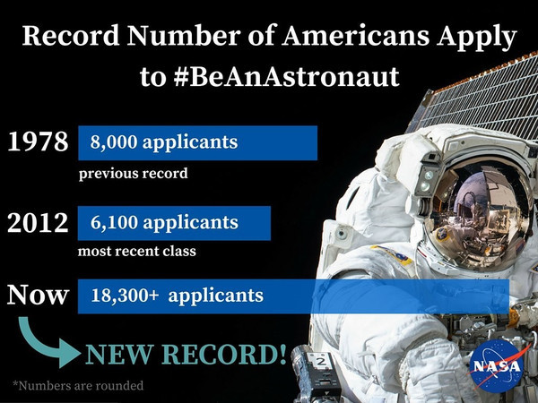 NASA招募宇航员?美国申请人数创纪录